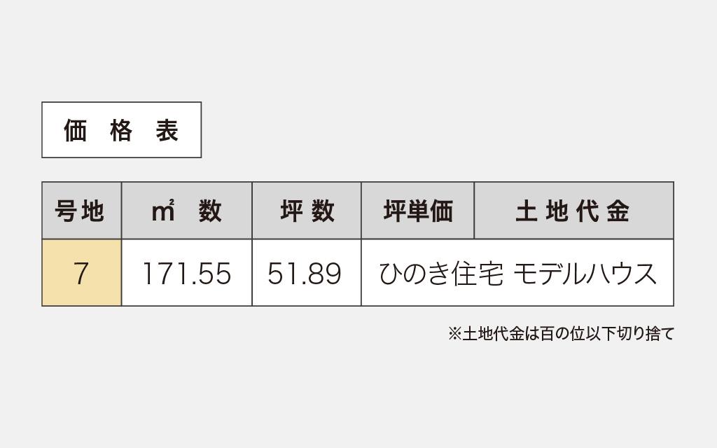 倉敷市 福田町福田3期
